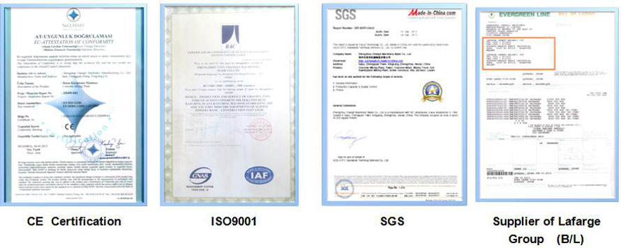 Aimix Group's Certificates